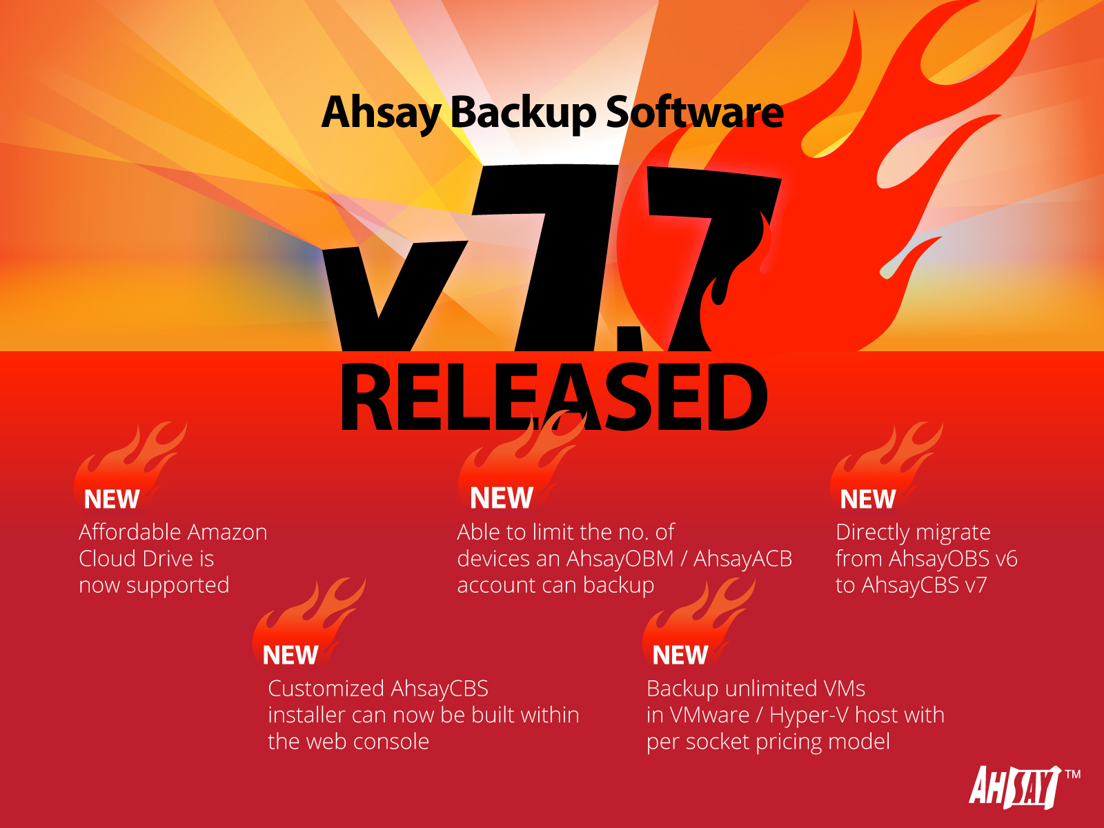 Ahsay-Backup-Software-Version-77-released