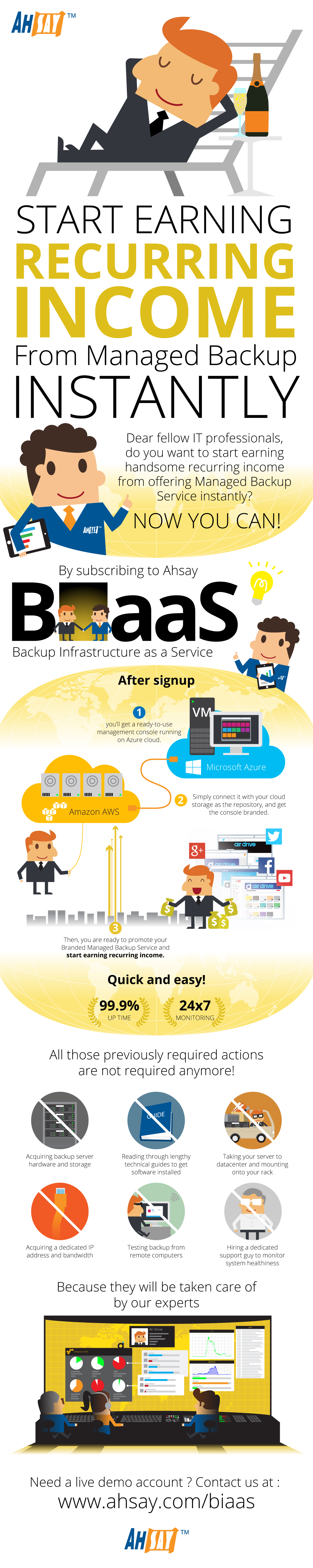 Earn recurring income from Managed Backup Service with the hassels of managing hardware, system, bandwidth and other infrastructure