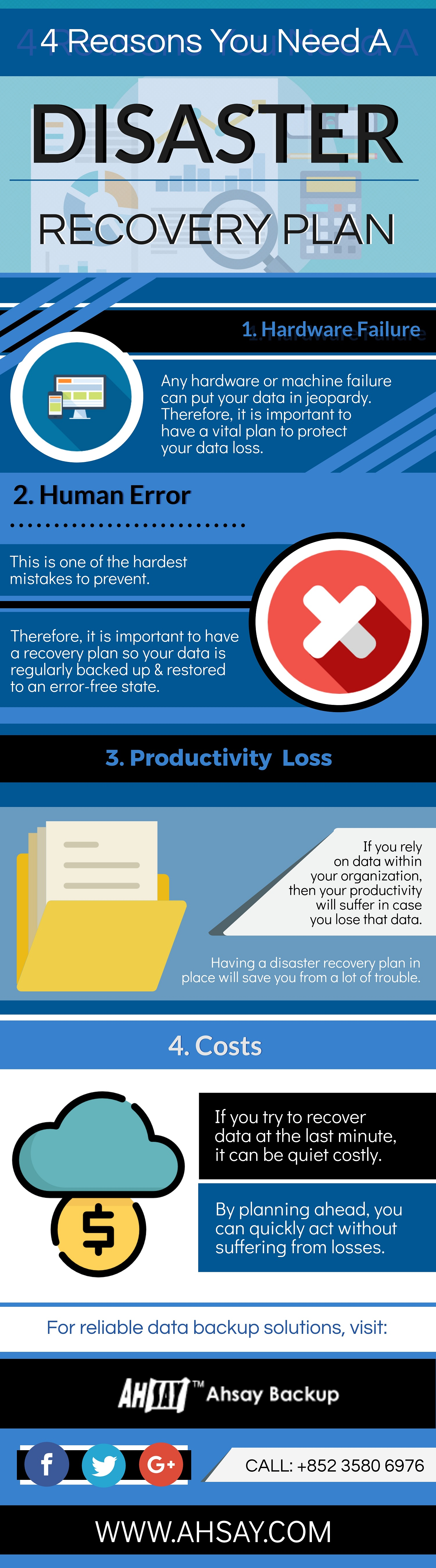 4-reasons-you-need-a-disaster-recovery-plan